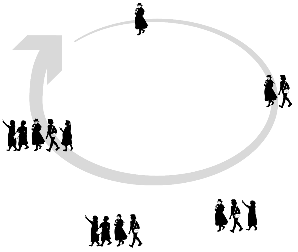 illustration of the 5 steps as a spiral, with a growing number of people involved.