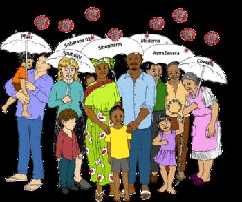 Un grupo de niñas, niños y adultos están bajo varios paraguas con los nombres de diferentes vacunas contra el COVID-19. El coronavirus, que se en forma de pelotas, no puede penetrar los paraguas y llegar a las personas. Los nombres de las vacunas en los paraguas son: Pfizer, Soberana 2, Sputnik V, Sinopharm, Moderna, AstraZeneca, Covaxin.