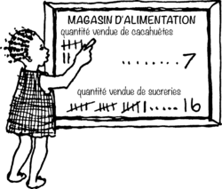 a girl writing survey results on a blackboard.