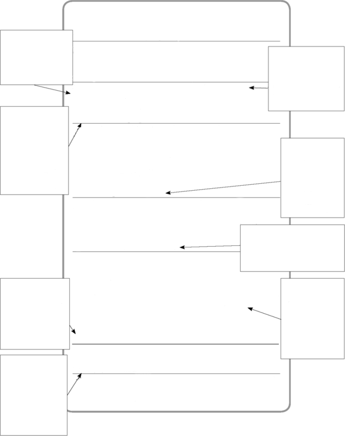 una muestra de una ficha con datos de seguridad.