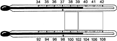 2 termómetros con escalas en grados centígrados y Fahrenheit, que muestran la temperatura normal en 37 y 98.6 grados; la fiebre hasta 39 y 102 grados; y la fiebre alta hasta 42 y 108 grados.