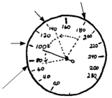 ilustración de lo siguiente: una dial de presión de la sangre con flechas apuntando al 180, 140, 100, y 70.